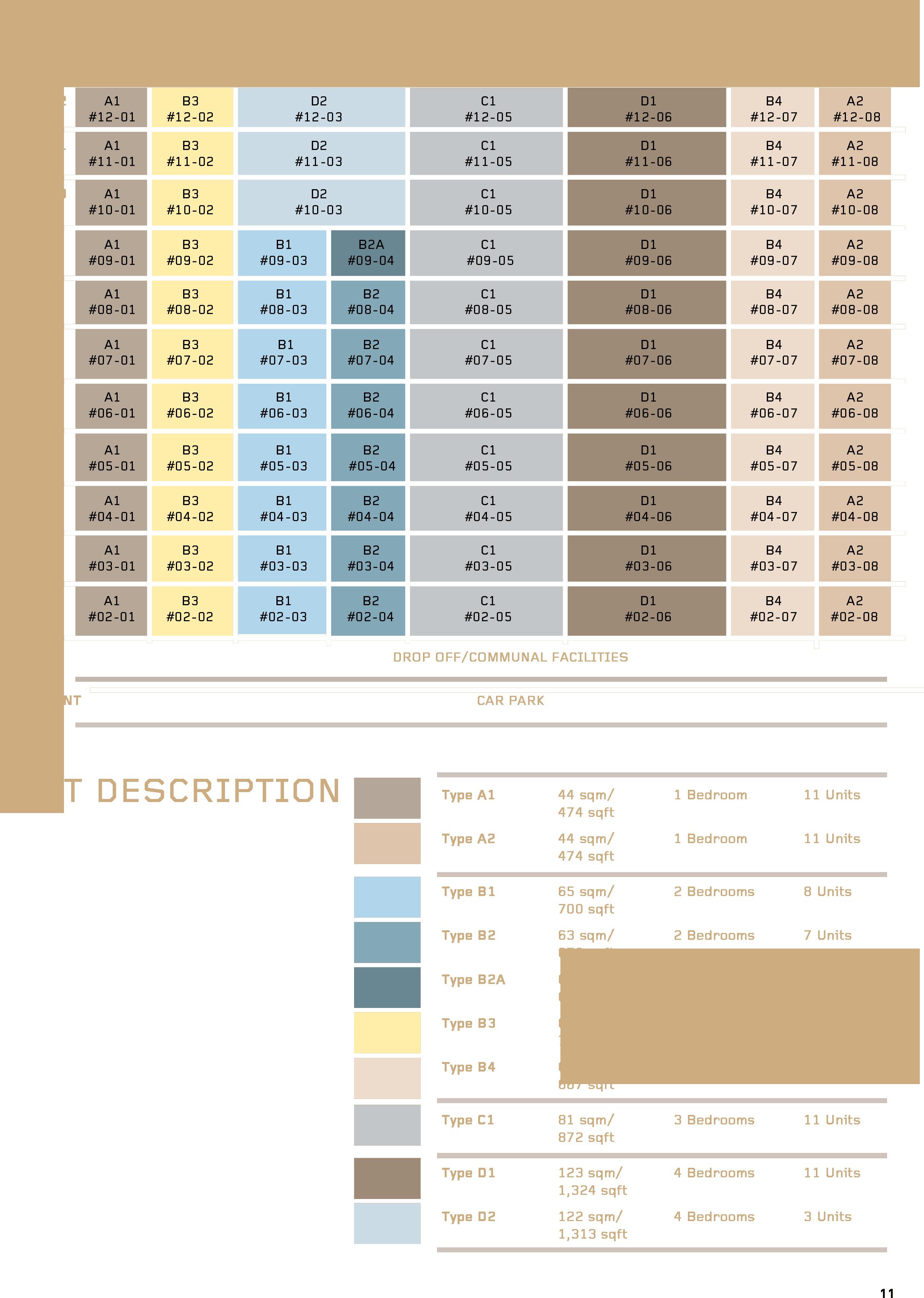MYRA Condo Elevation Chart